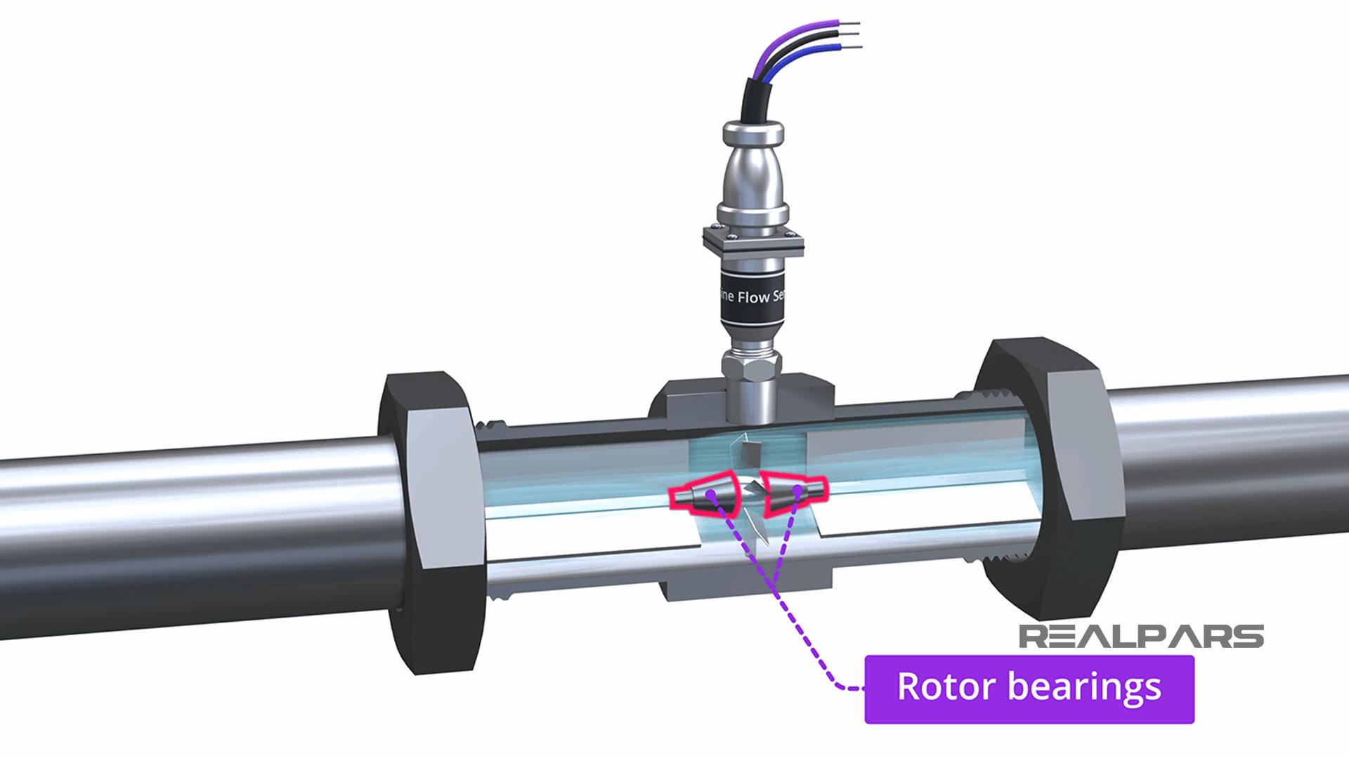 Flow meter limitations