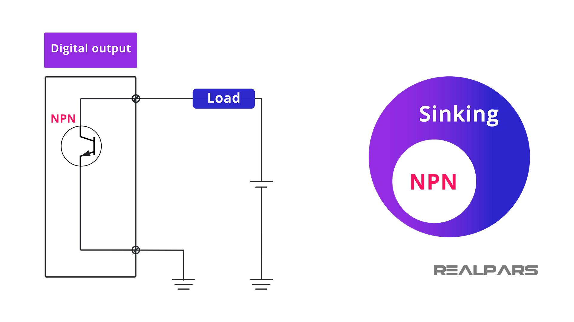 NPN Module and sinking module