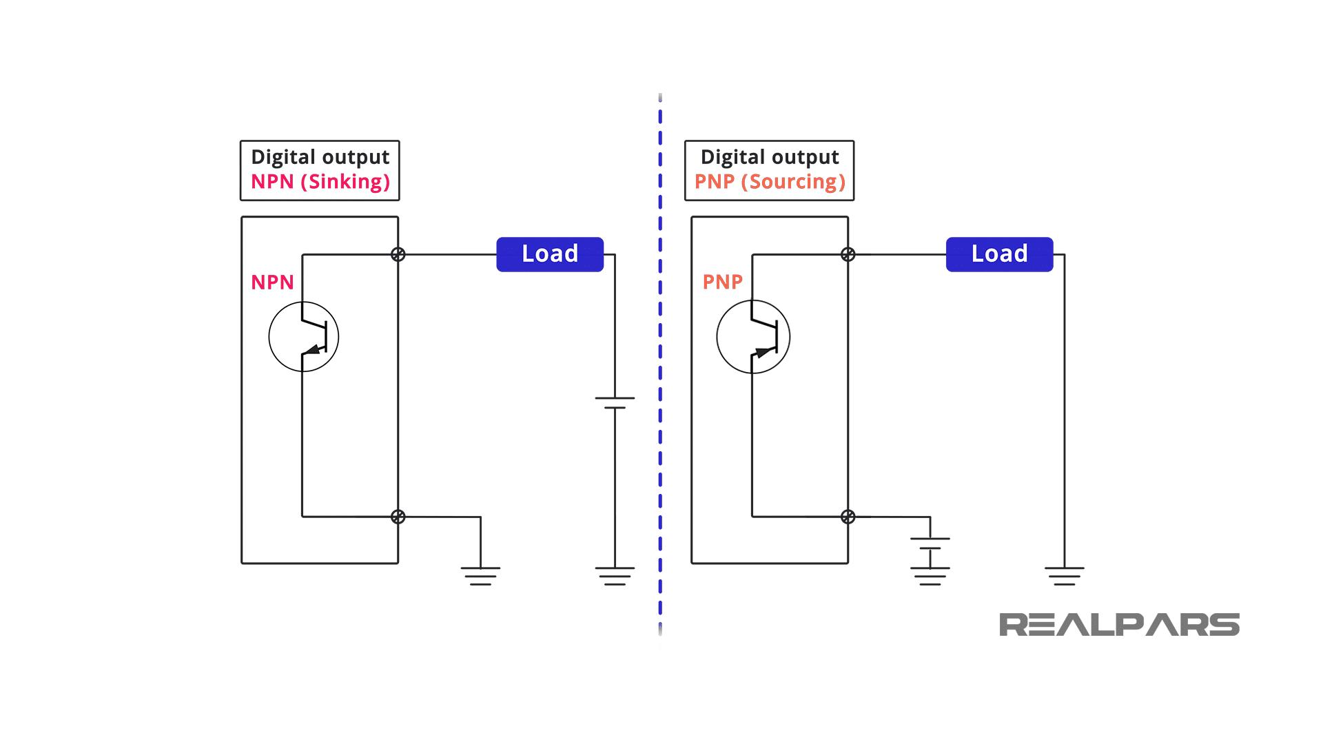 PNP and NPN Module