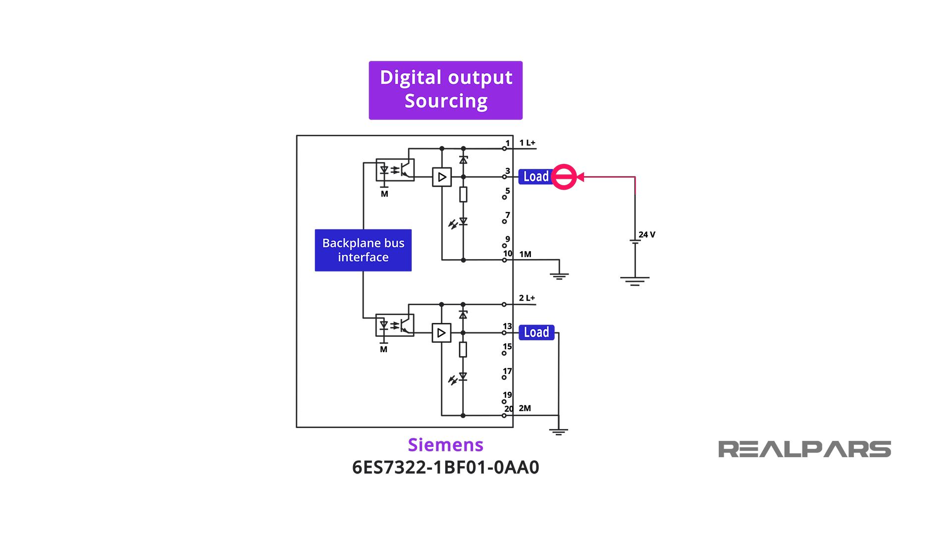 Siemens 6ES7322-1BF01-0AA0