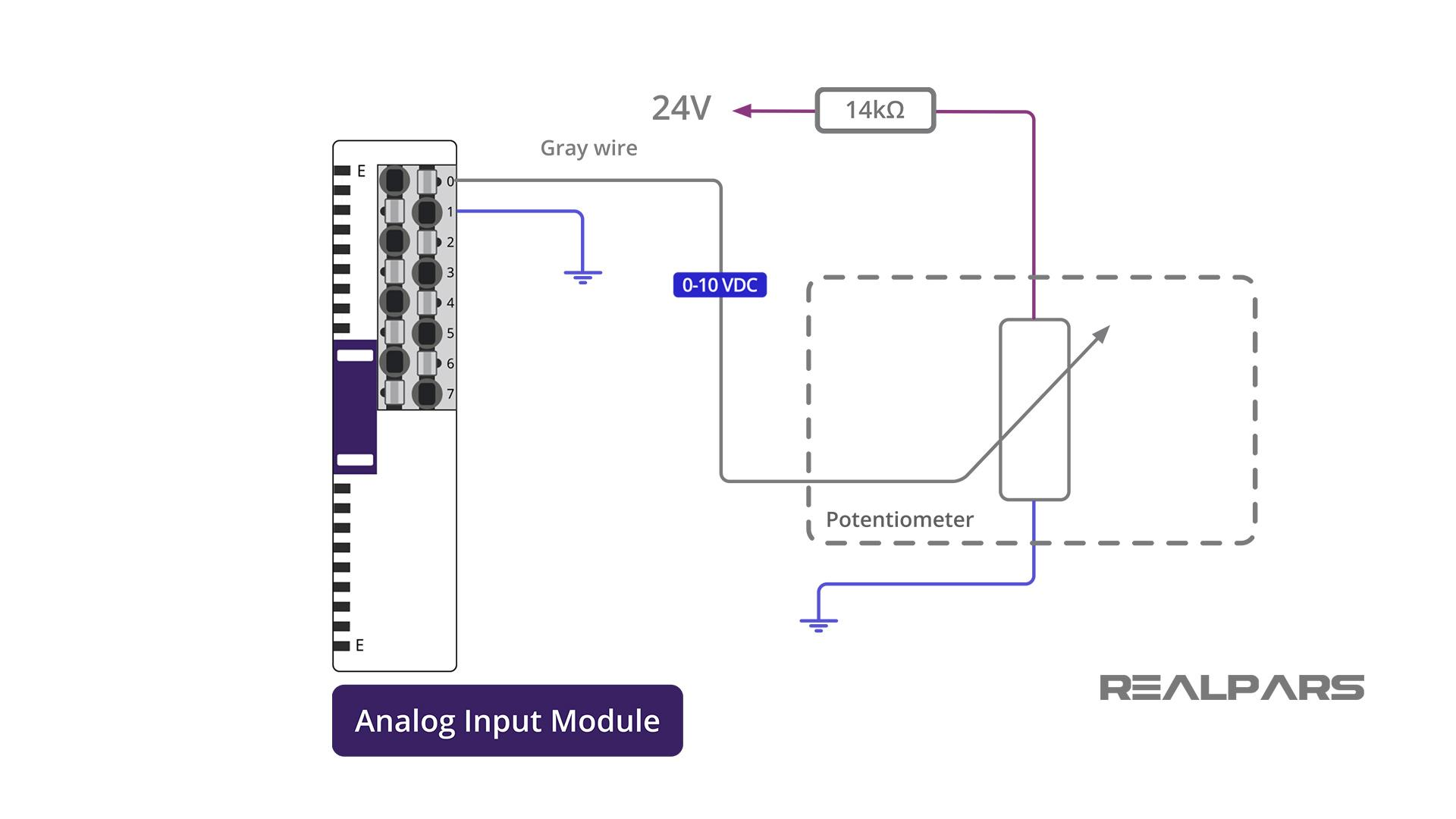 Slider Connected to Analog - Input Module
