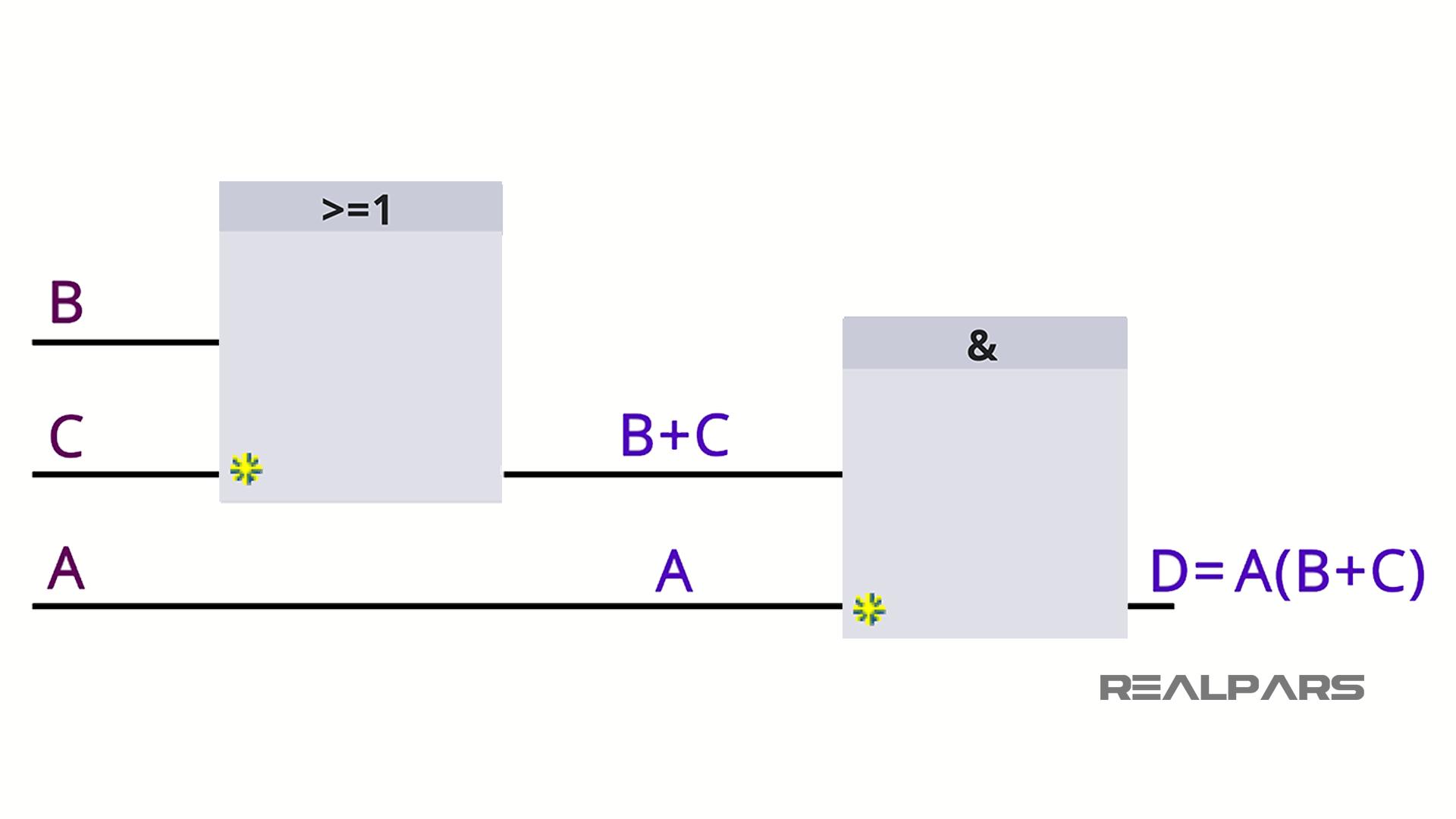 FBD optimization Example.