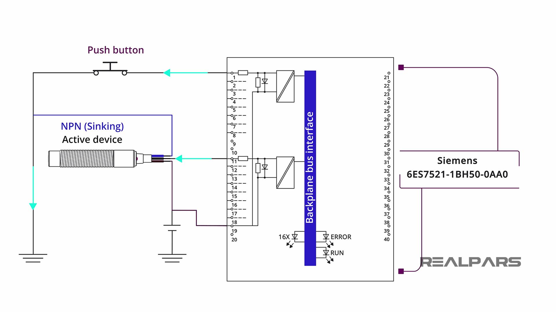 Siemens Digital Input module - Sourcing type