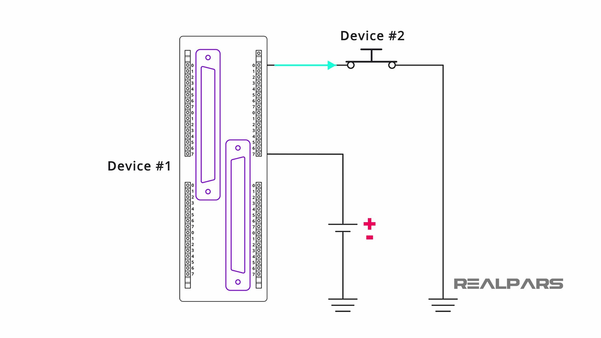 Sinking PLC Digital Input Modules.