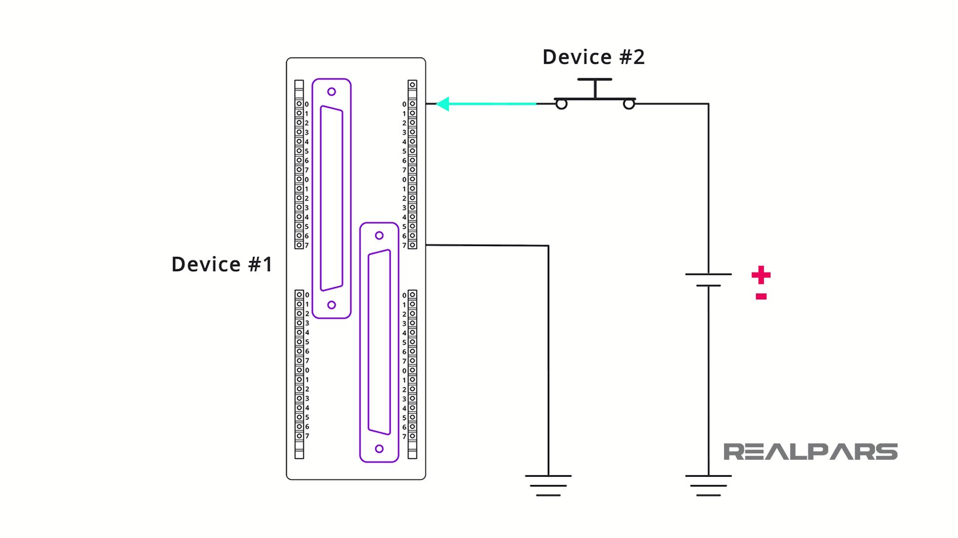 Sourcing PLC Digital Input Modules.