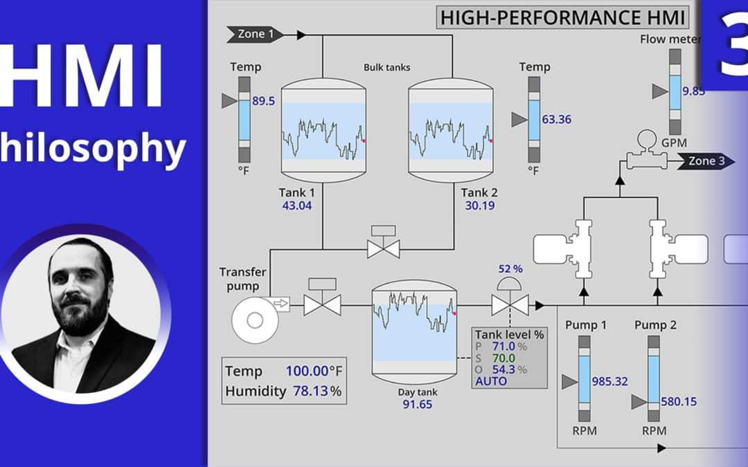 HMI Philosophy   Development of High-Performance HMI