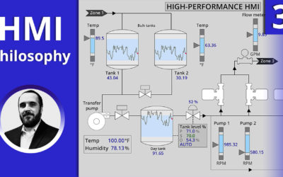 HMI Philosophy | Development of High-Performance HMI