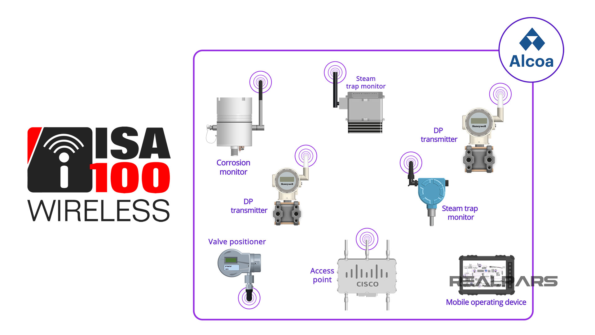 ISA100 Wireless applications for Alcoa operations