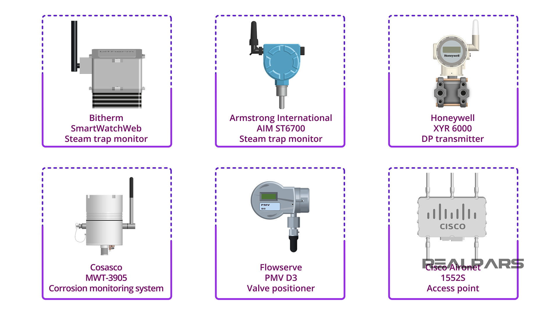 Instruments for Alcoa certified by ISA100 Wireless