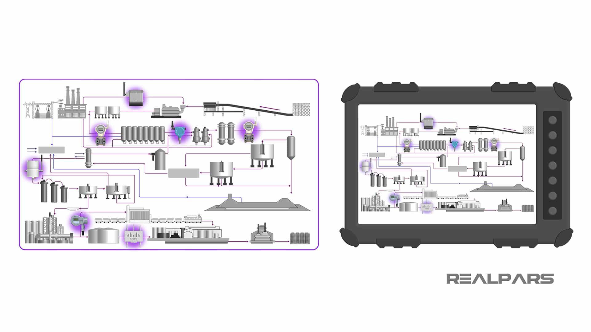 Integration Using ISA100 Wireless