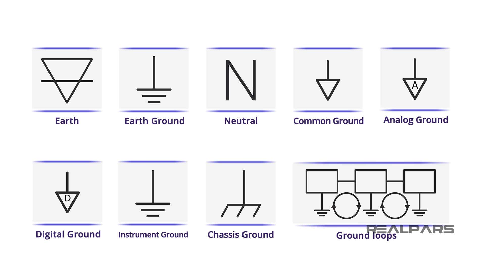 Different-names-for-Ground