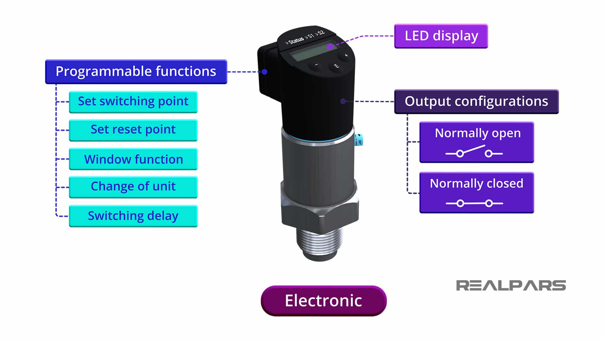 Electronic-Pressure-Switch