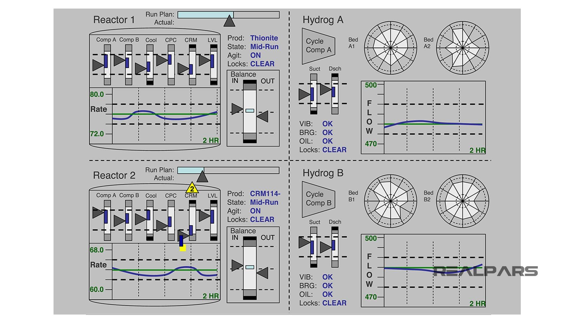 HMI-display-Level-1