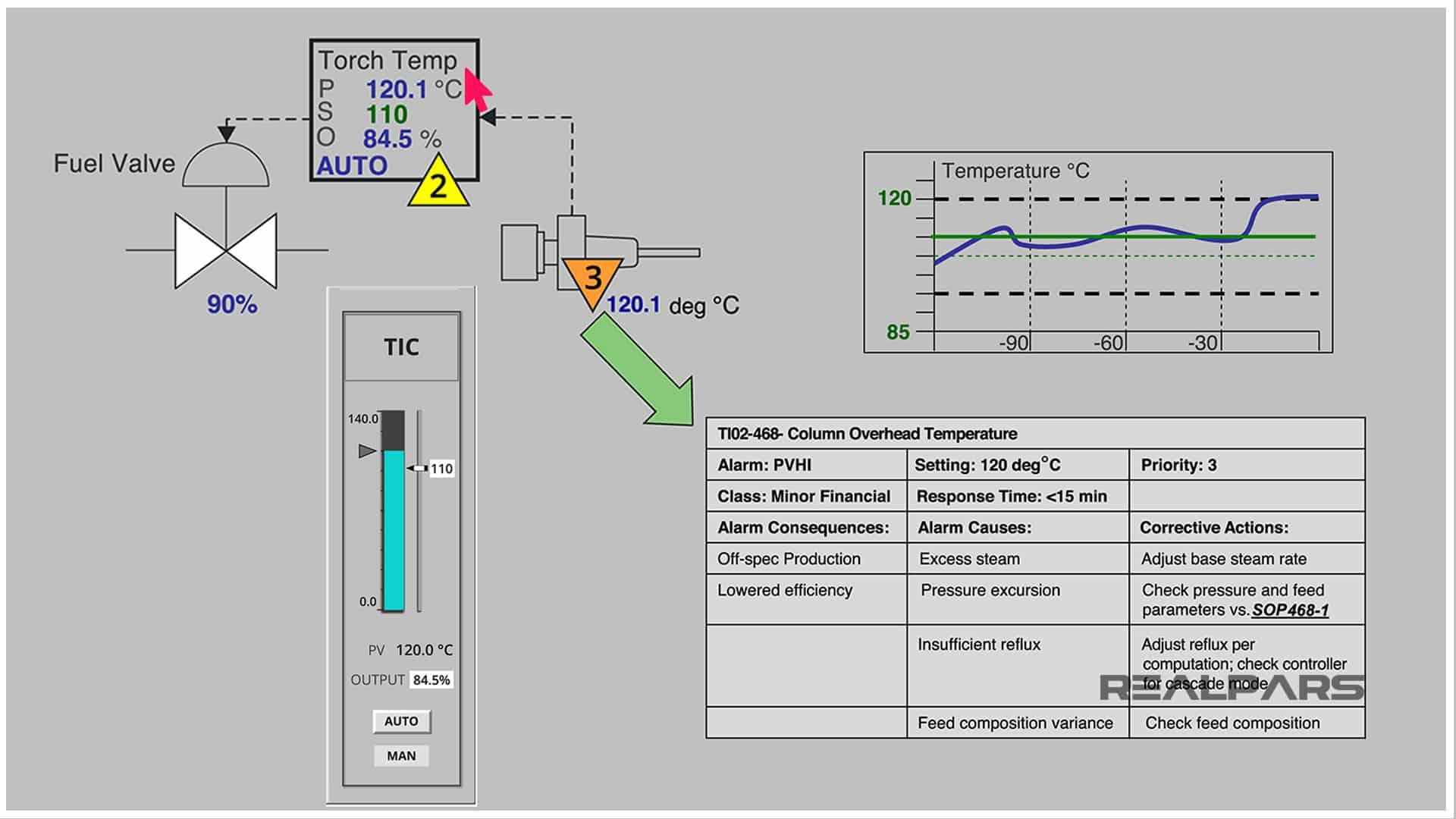 HMI-display-Level-4