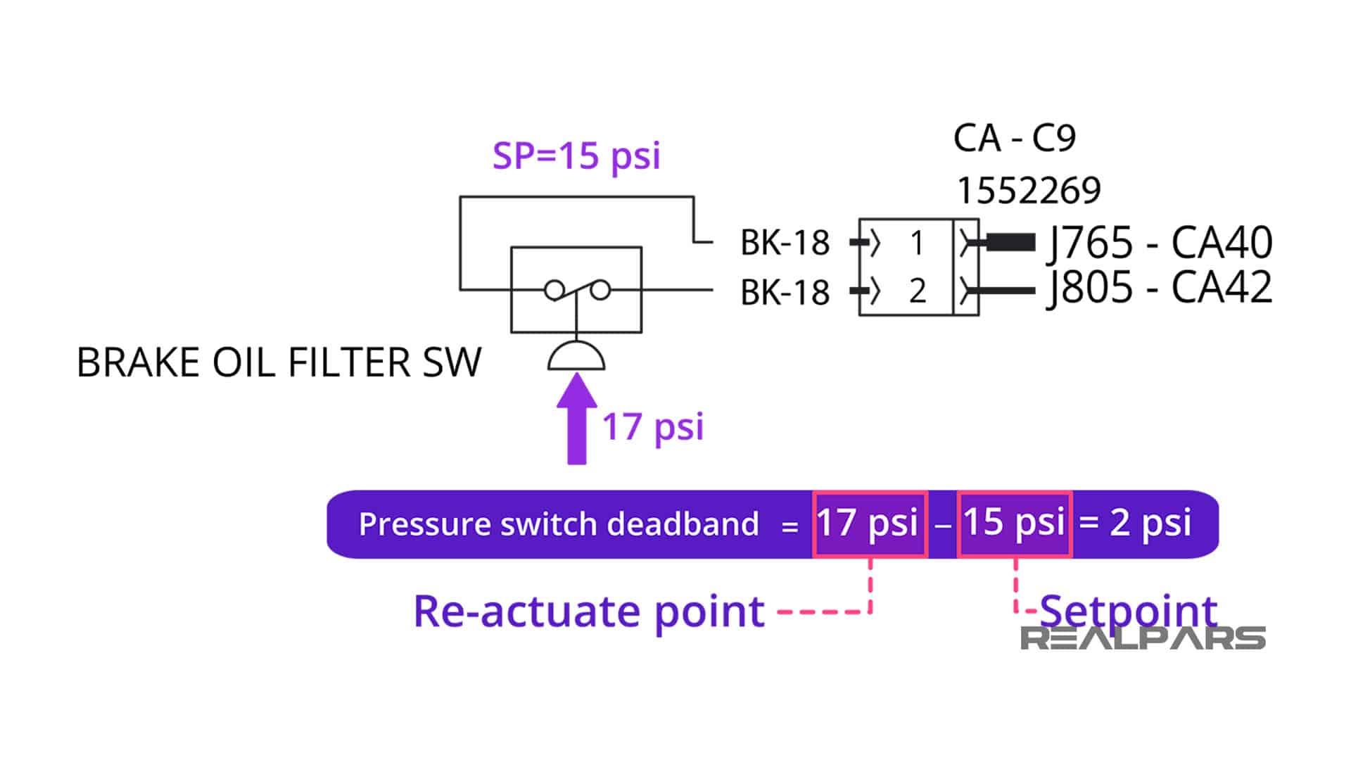Pressure-Switch-Deadband