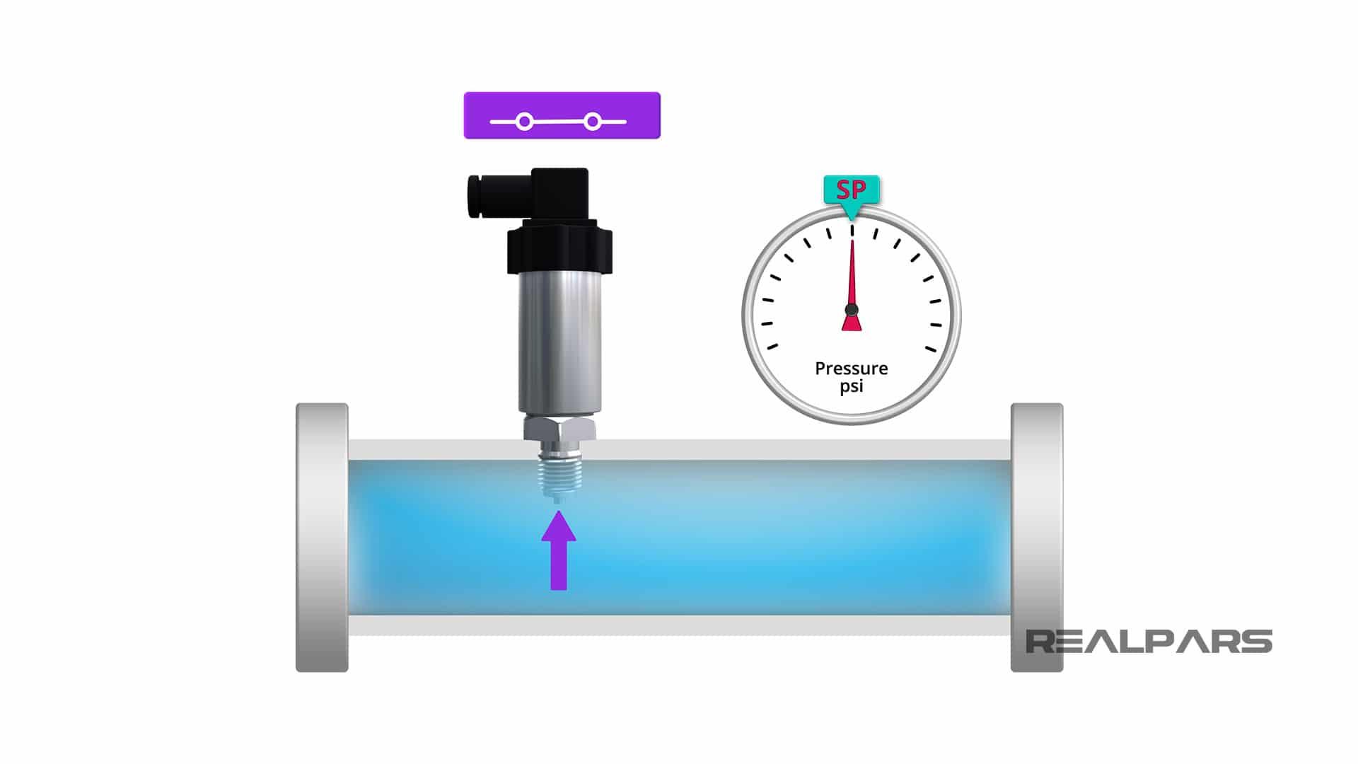 Pressure-Switch-Setpoint
