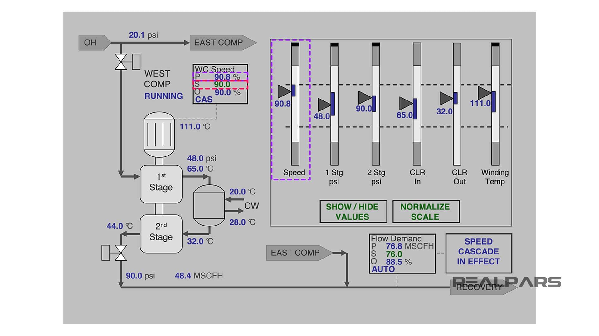 Process-Unit-Detail