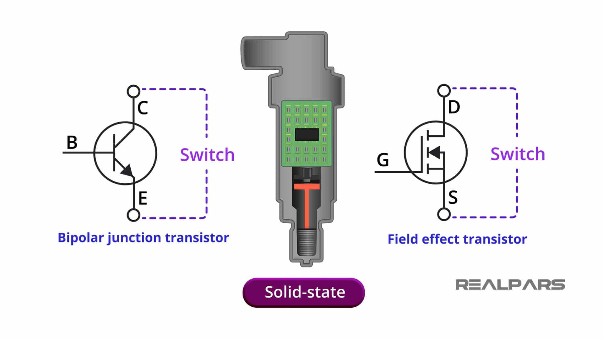Solid-State-Pressure-Switch
