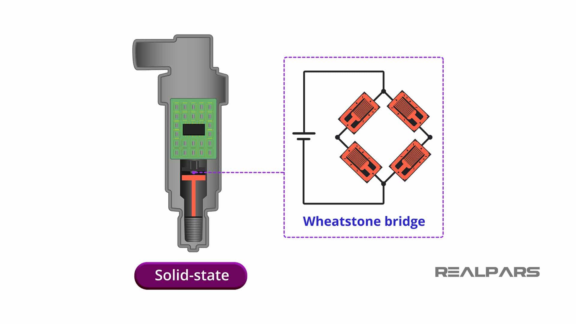 Strain-Gauge-Wheatstone-Bridge-Transducer