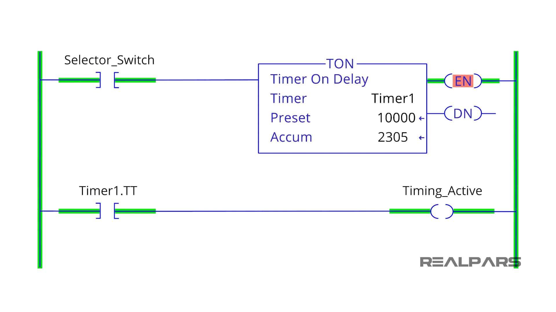 Timer-enabled-bit