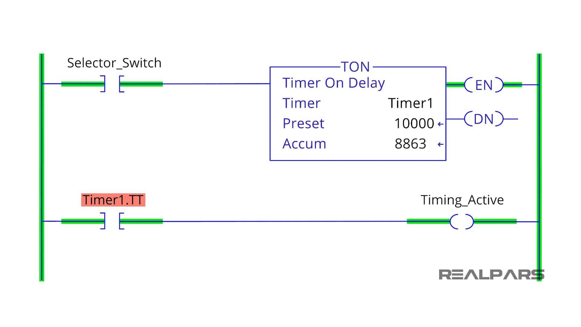 Timer-timing-bit