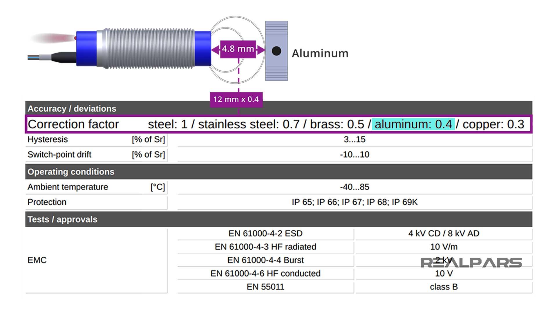 Aluminum_ Correction Factor