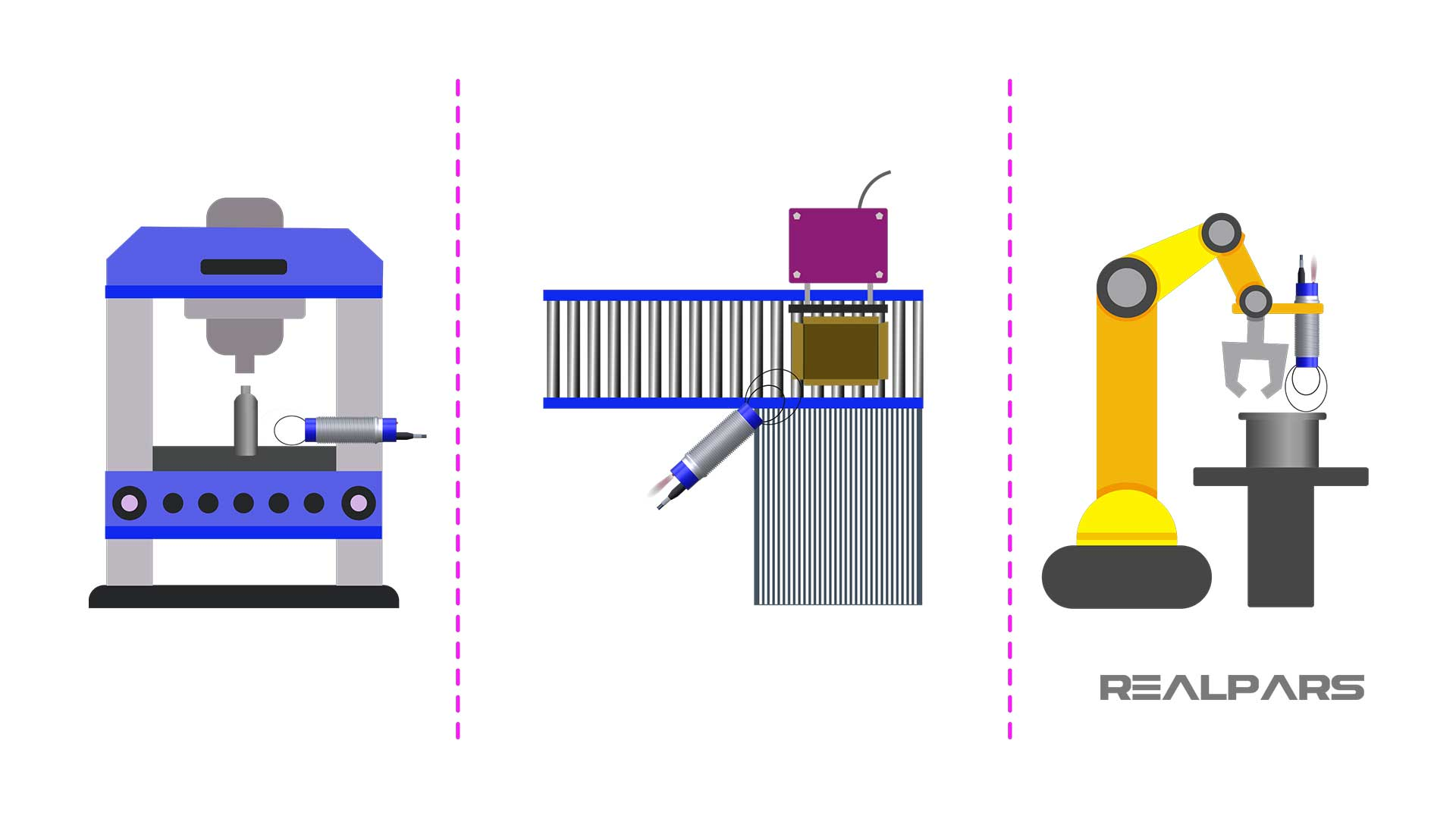 Inductive-sensor-applications