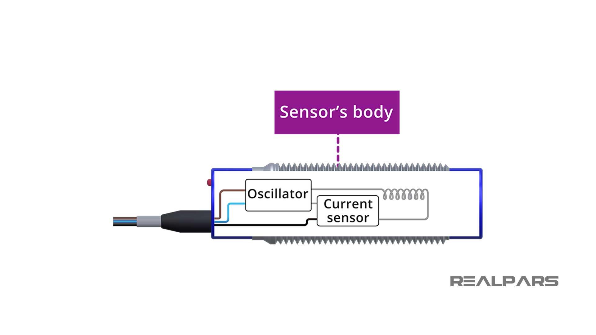 Inductive-sensor-body-and-circuit