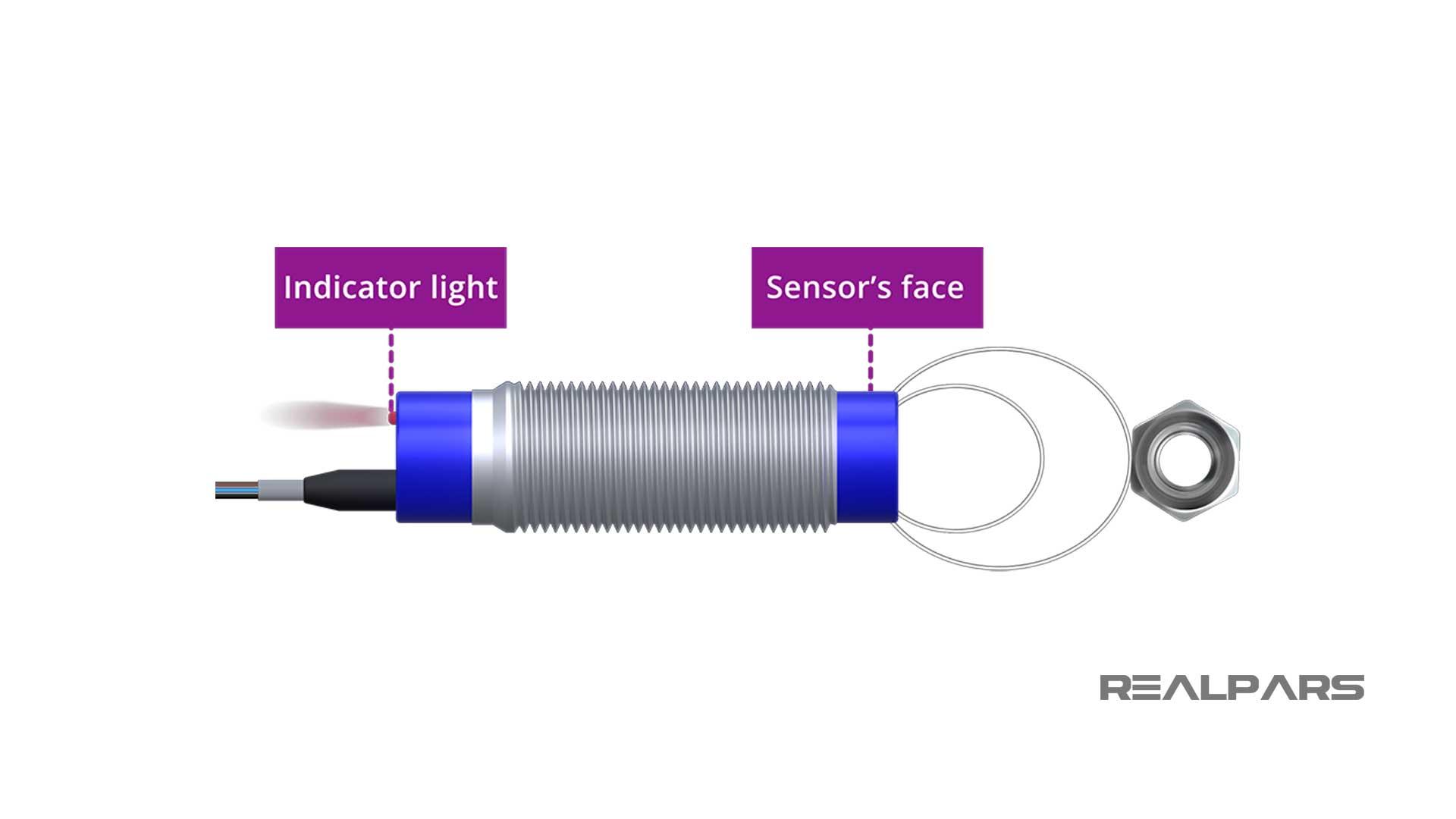 Inductive sensor face and indicator light