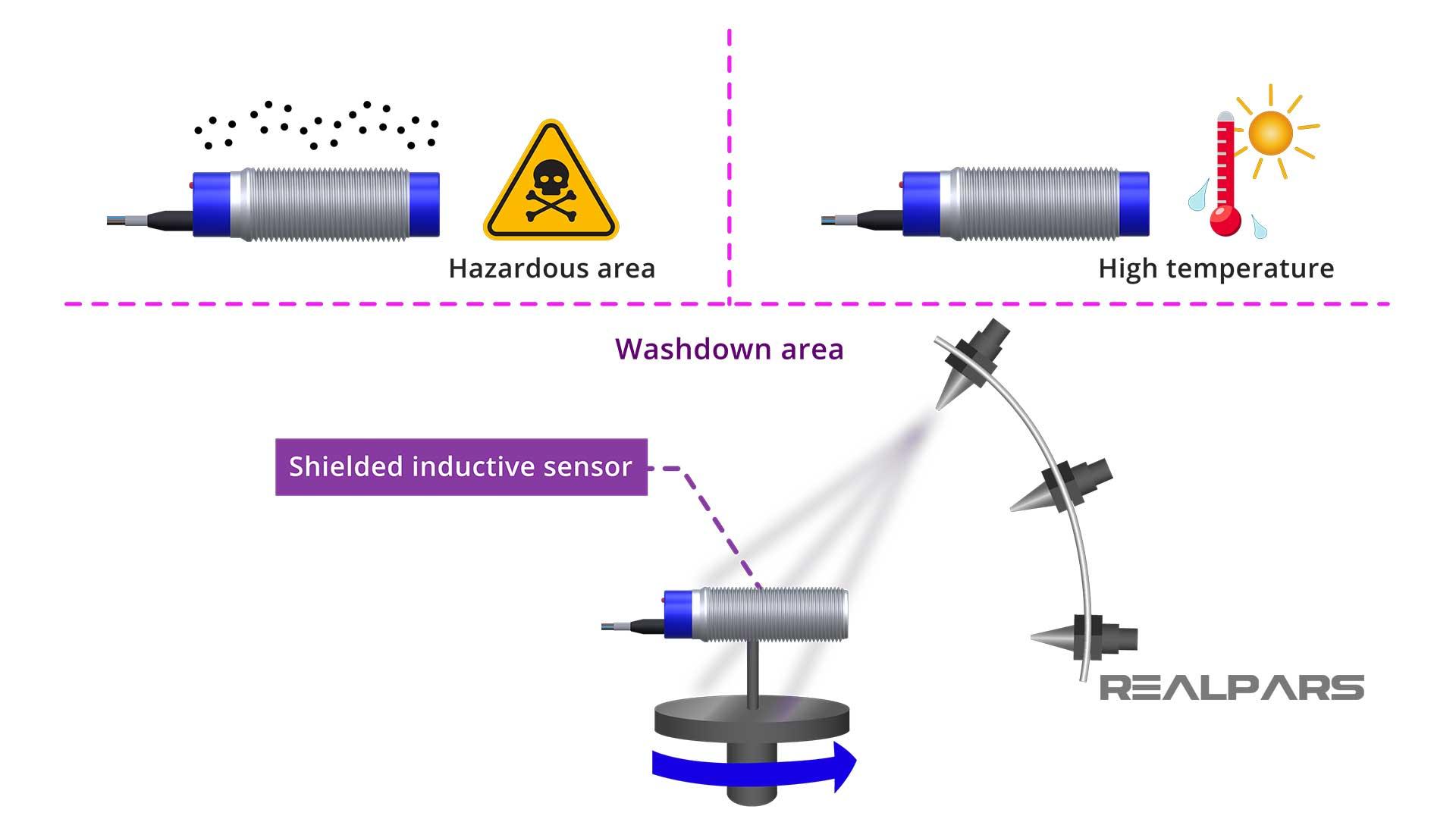 Inductive-sensor-in-harsh-environment