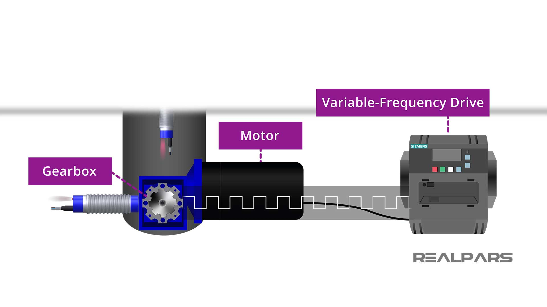 Inductive-sensor-in-turntable