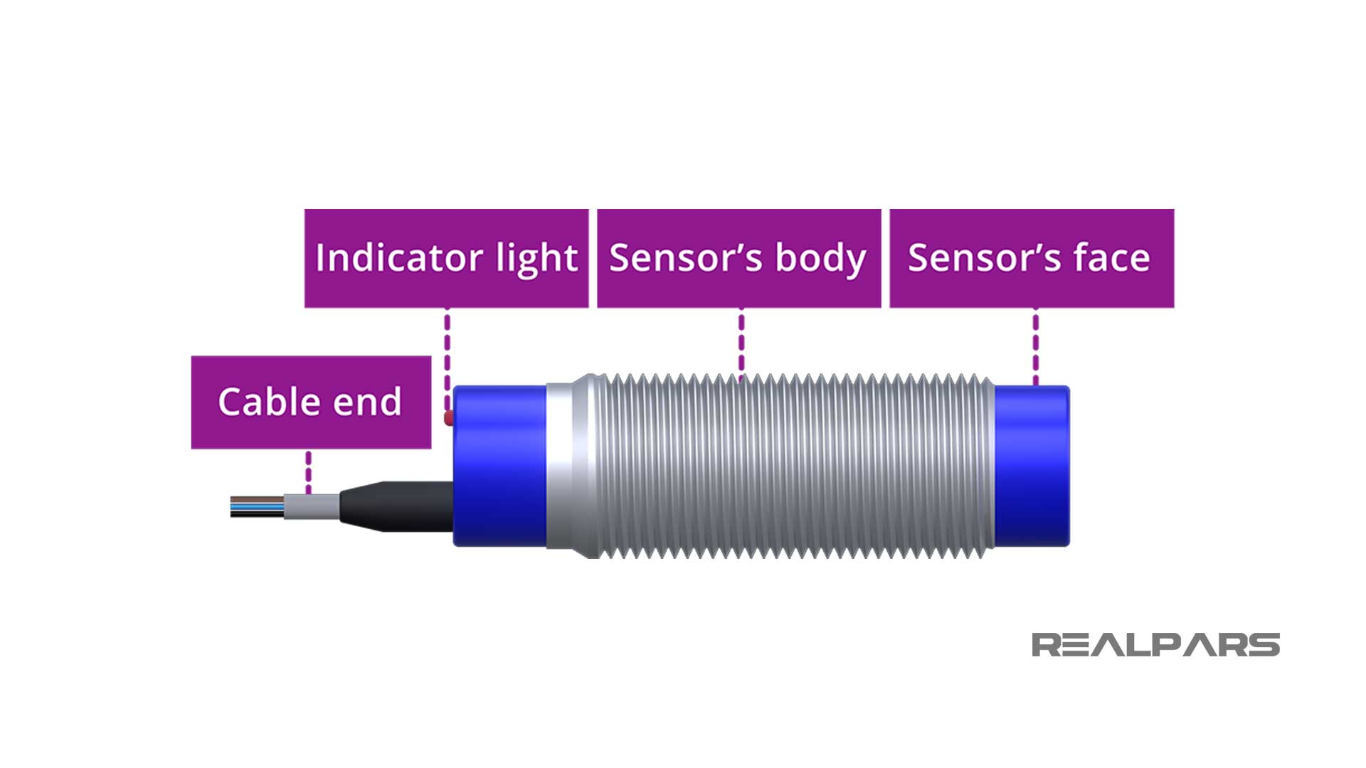 Inductive-sensor-parts