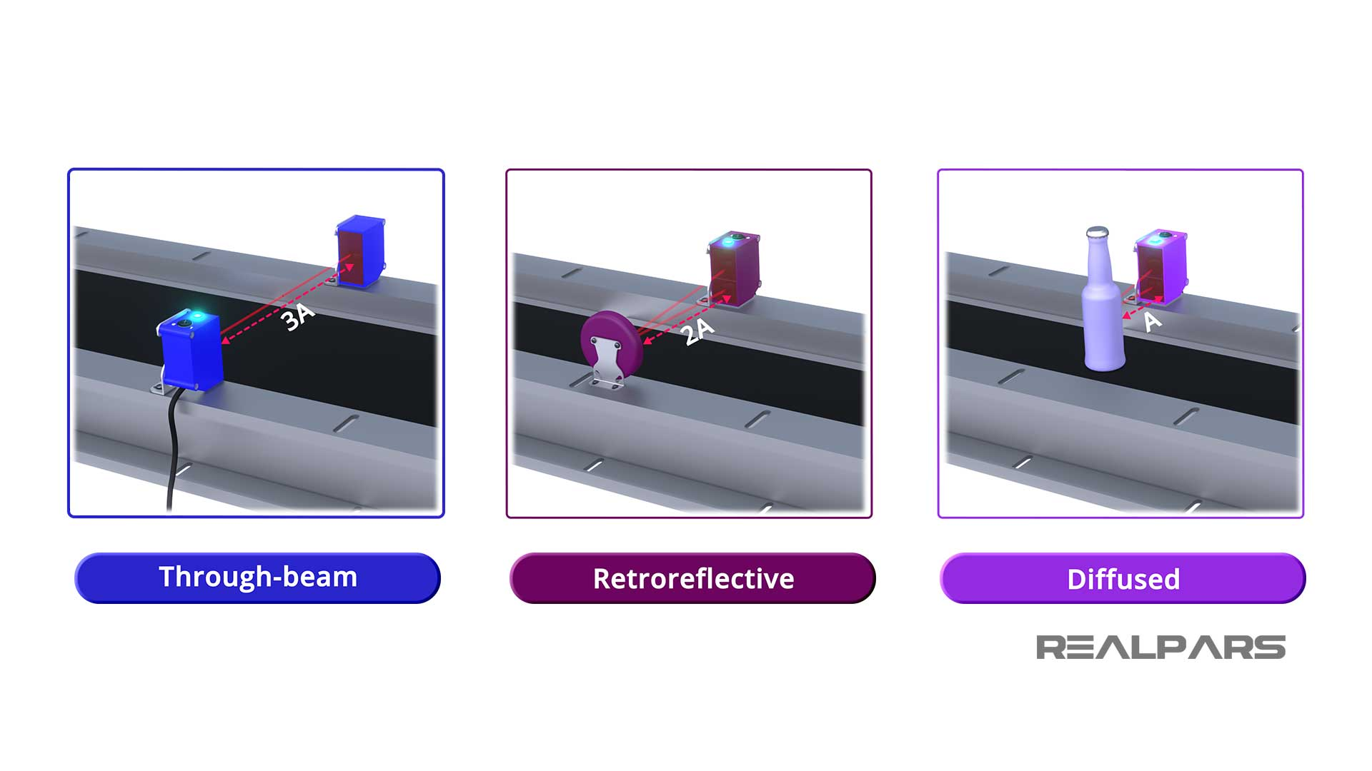 Photoelectric-sensor-Detection-range