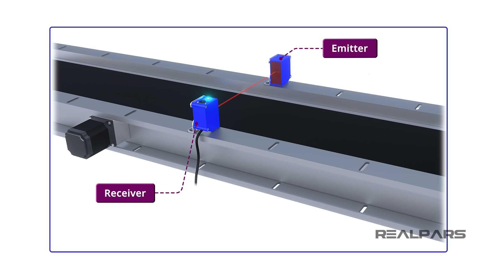 Photoelectric-sensor-working-principle