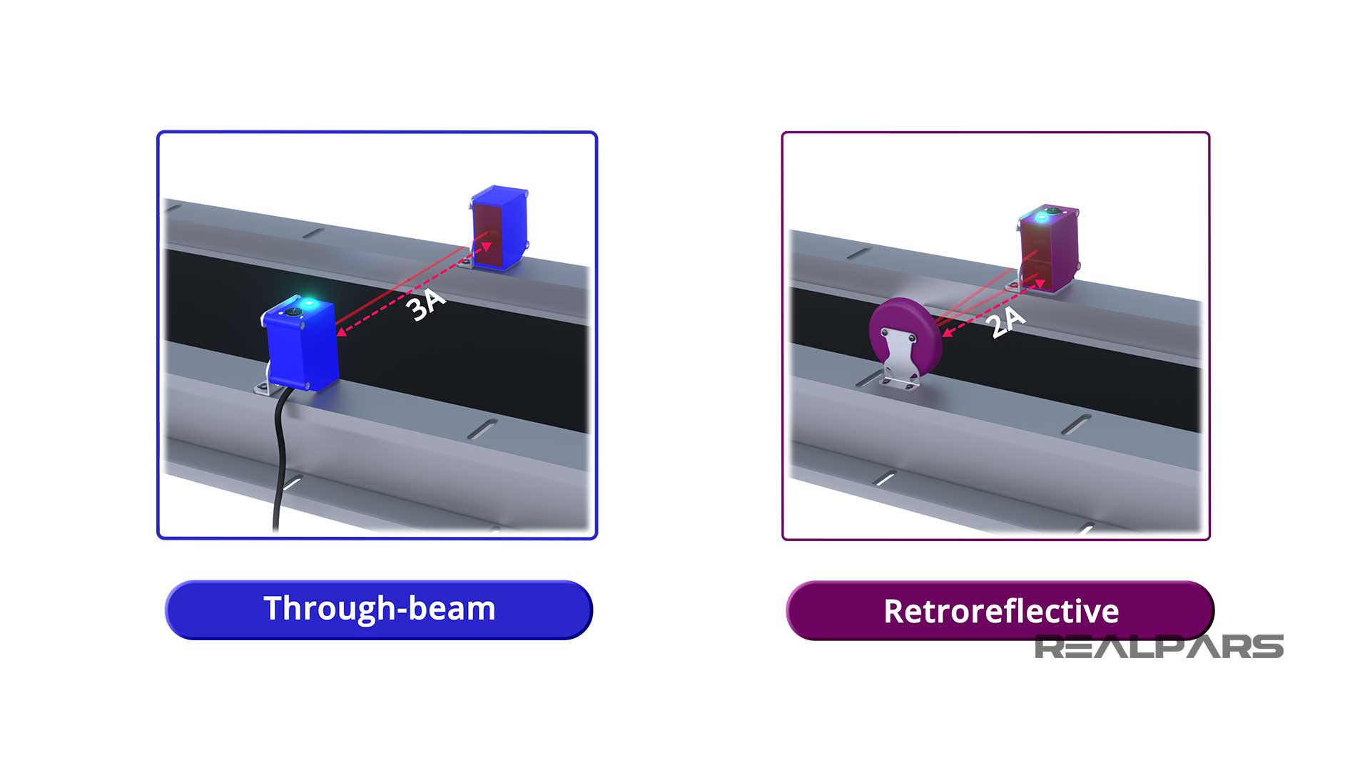 Retroreflective-sensors-detection-range