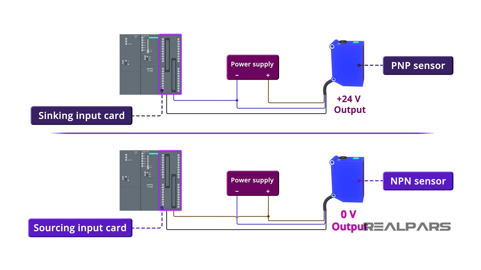 Sensor-output-signal