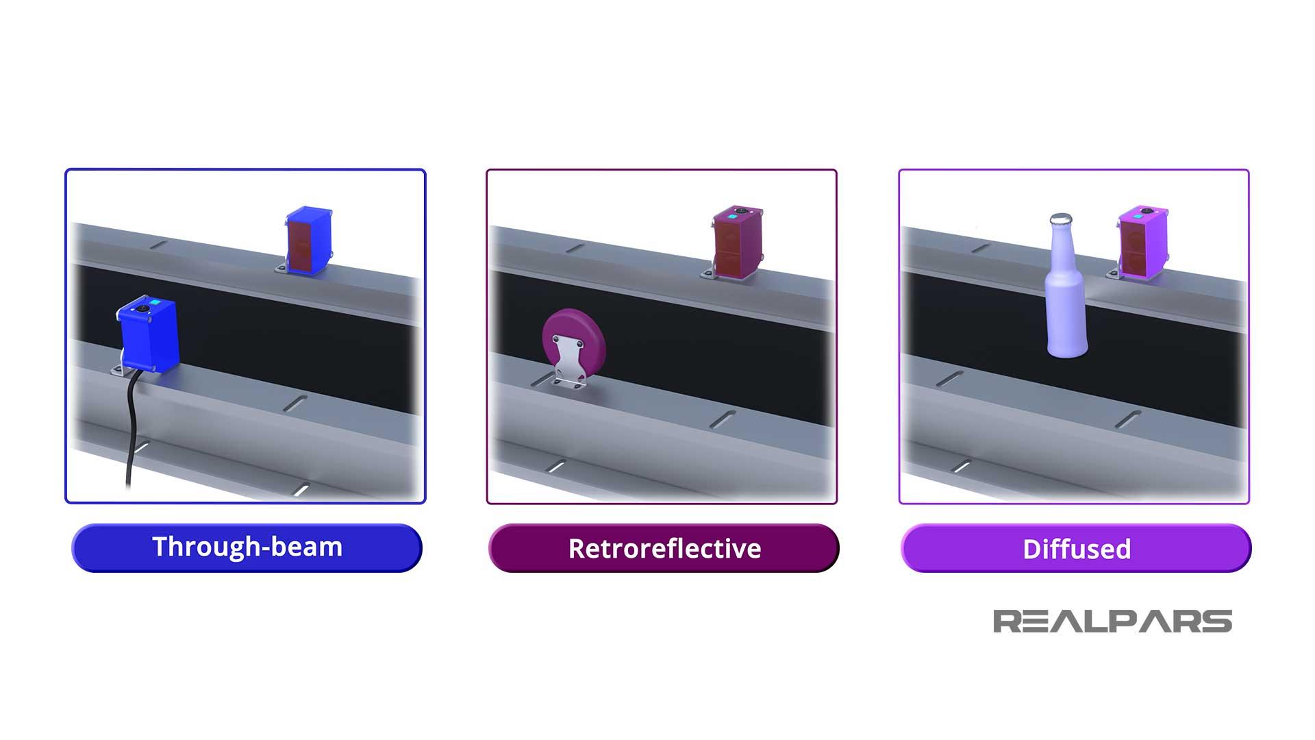 Type-of-photoelectric-sensor