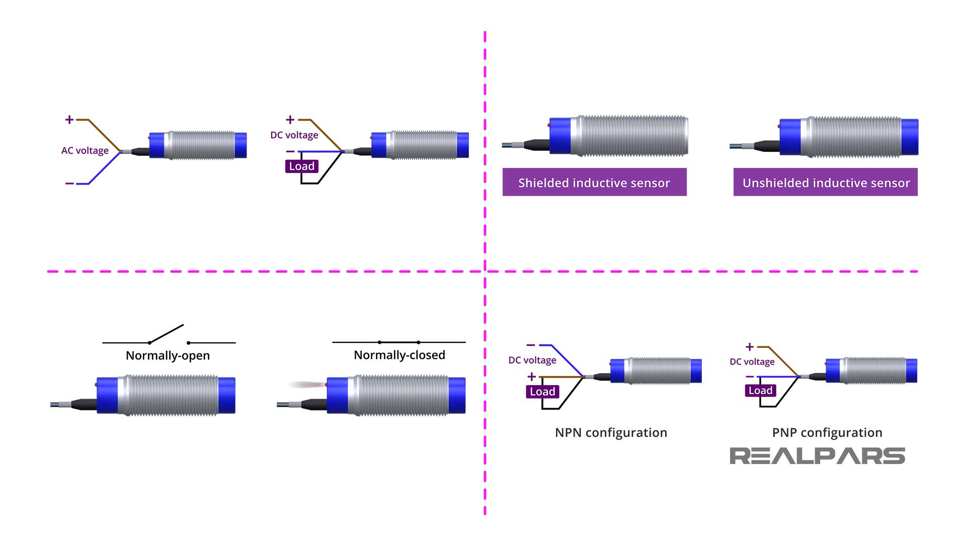 Types-of-inductive-sensors