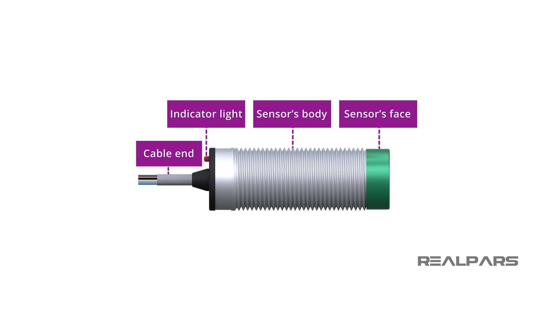 Capacitive-sensors-main-parts