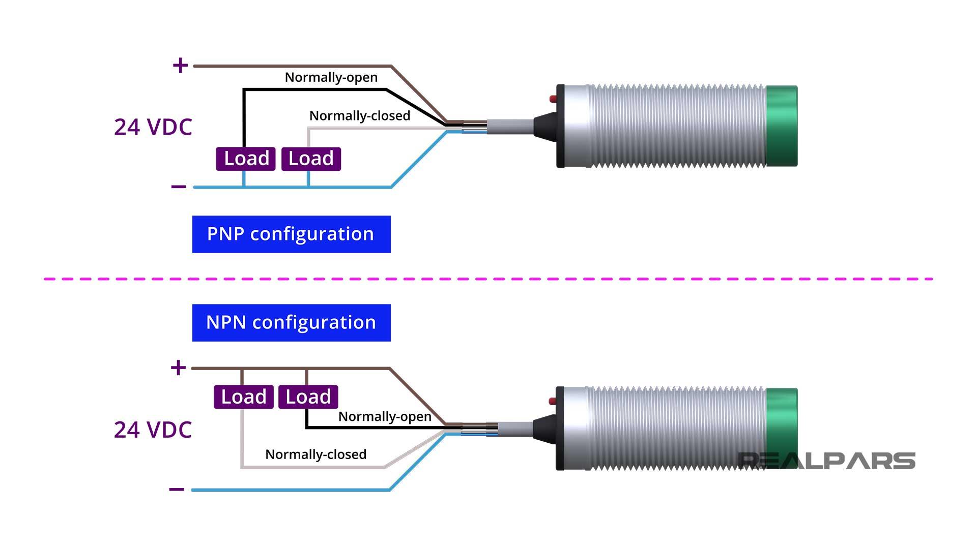 Capacitive-sensor's-outputs-signal