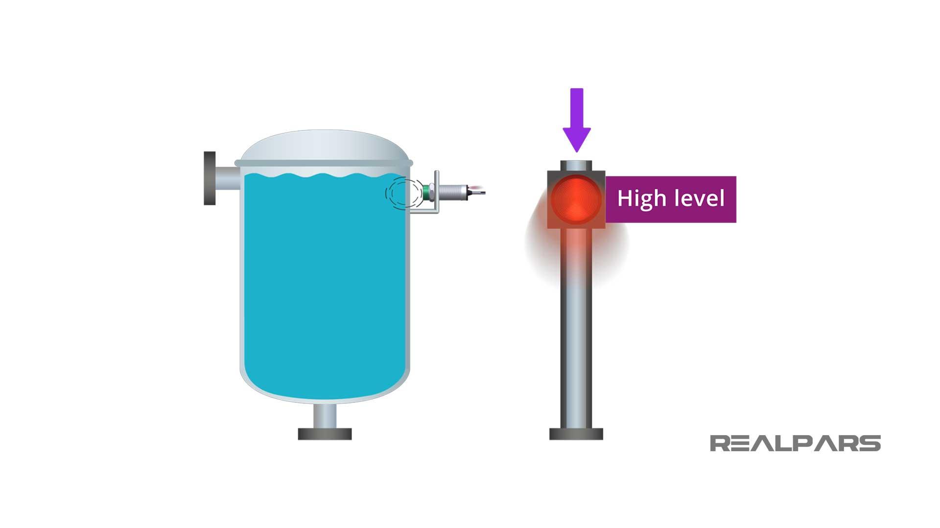 Checking-liquid-levels-using-Capacitive-sensor
