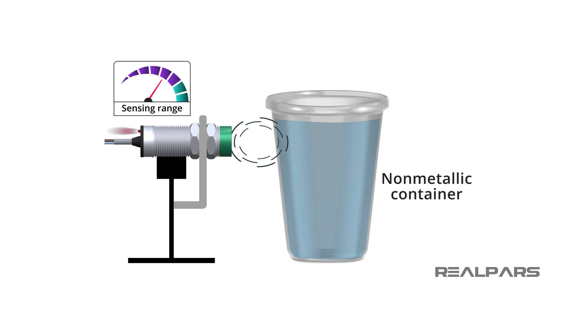 Detecting-material-inside-a-nonmetallic-container