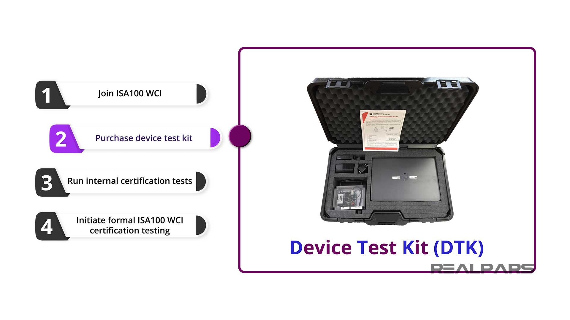 Device Test Kit