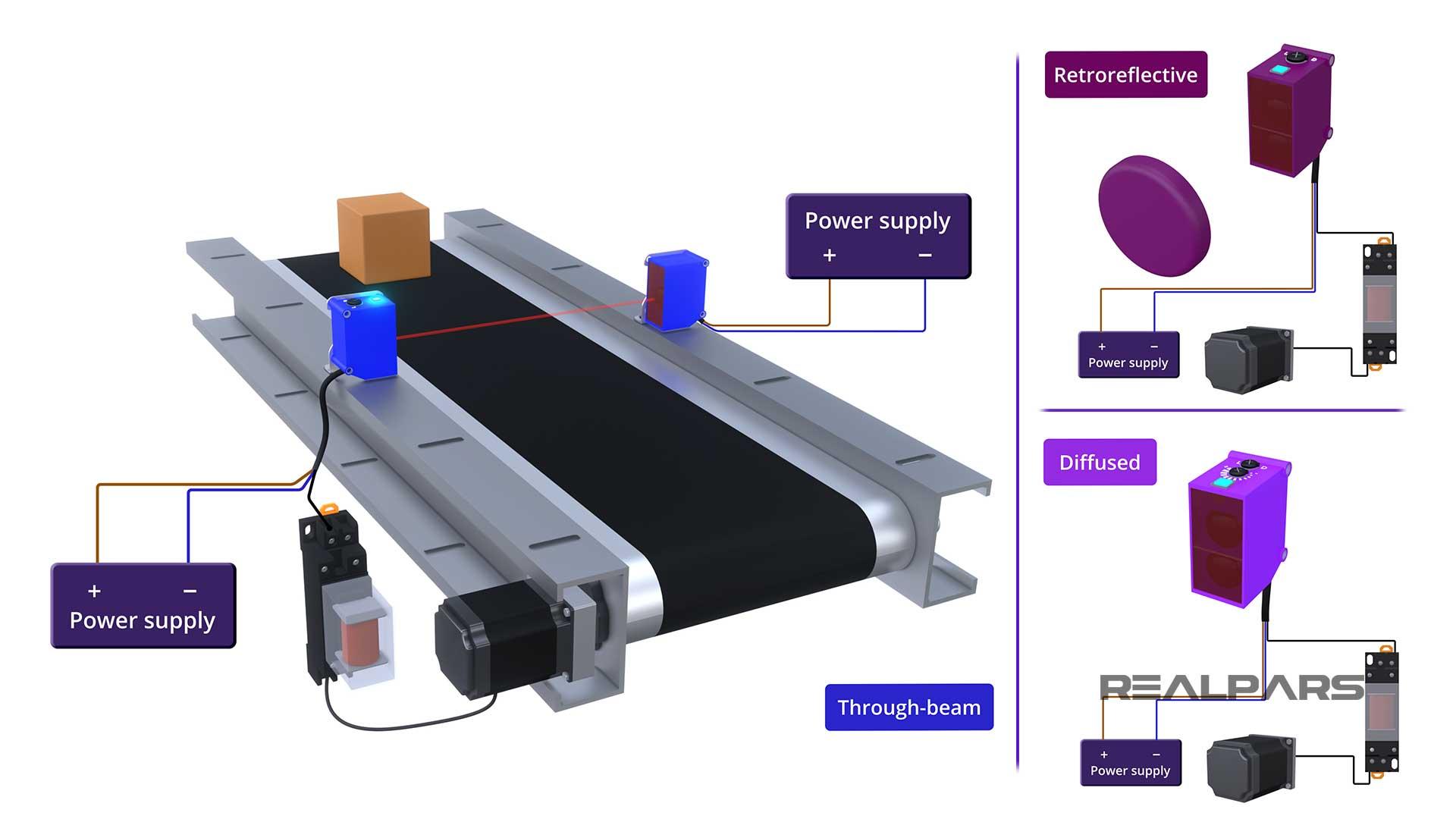 Photoelectric Sensor Wiring