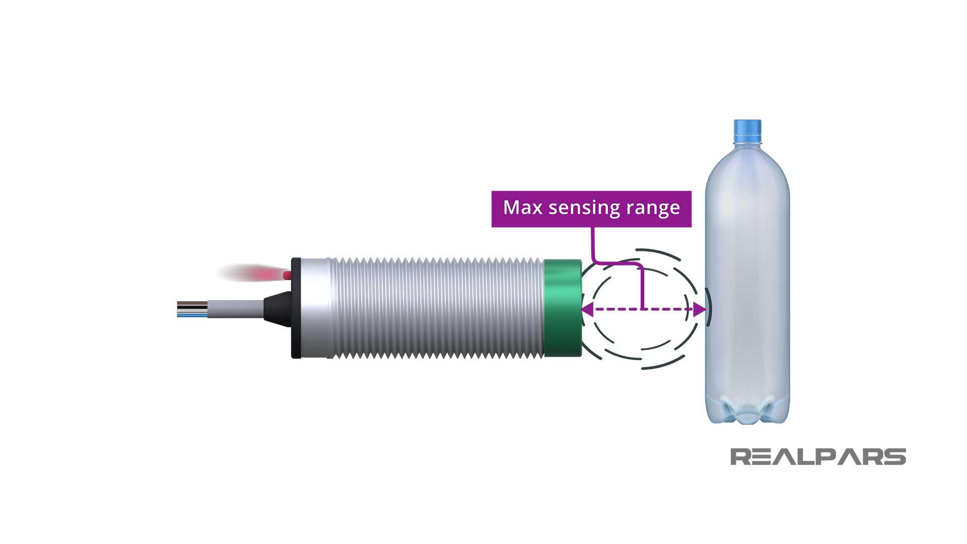 Sensing-range