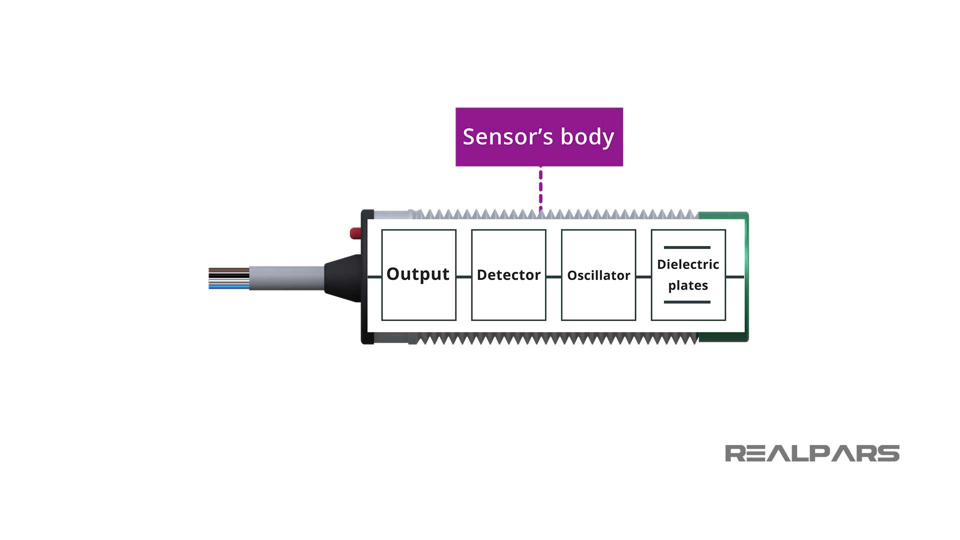 Sensor's-body