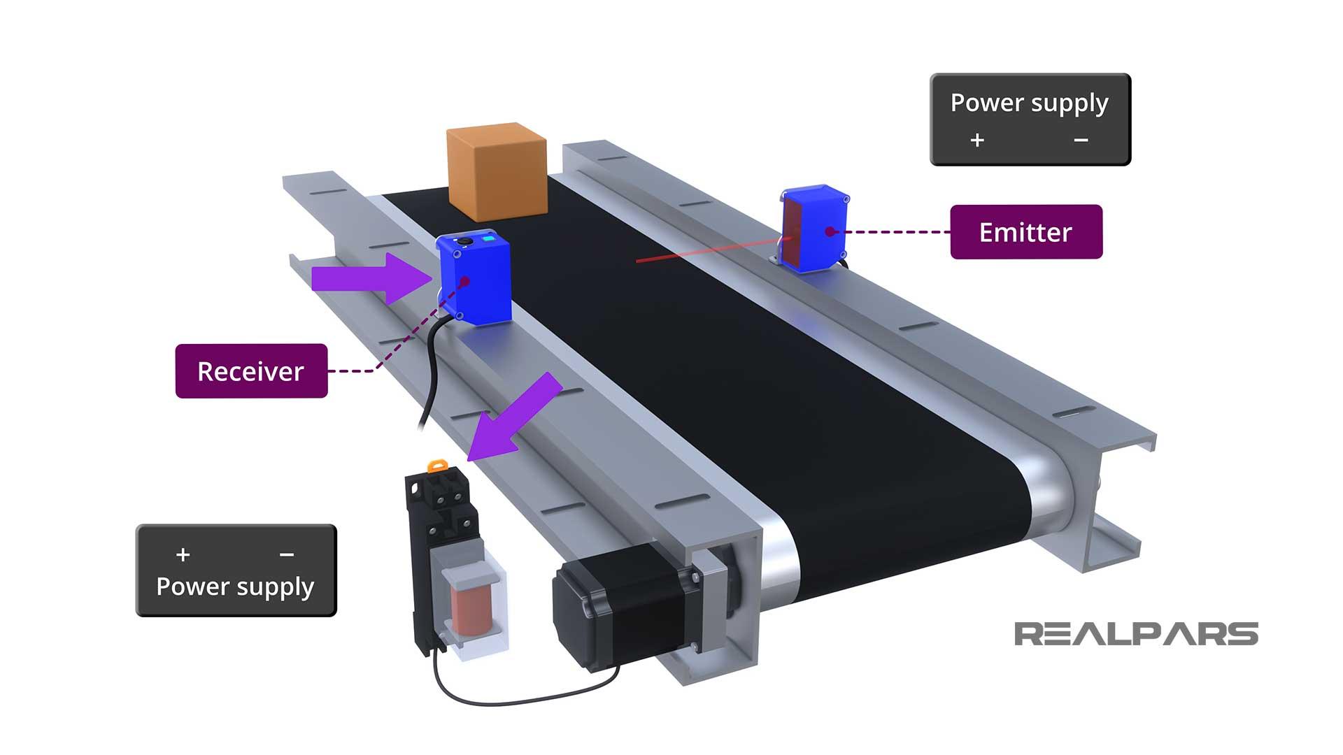 Through-Beam Sensor