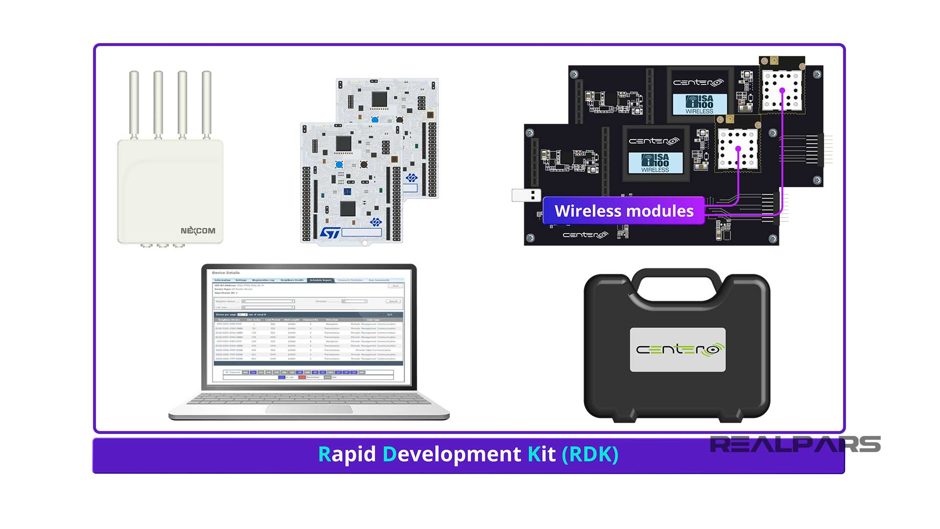 WCI Rapid Development Kit