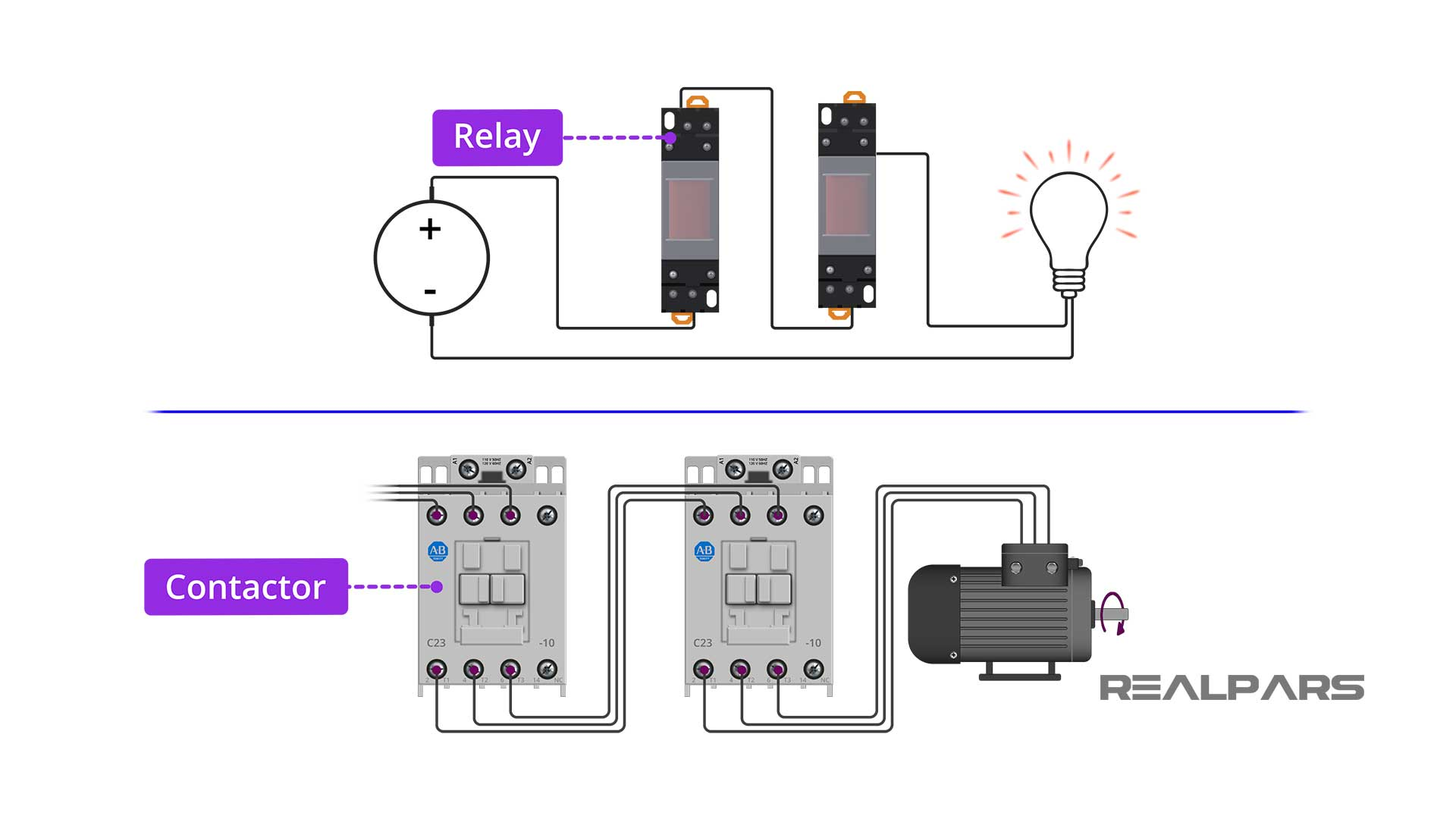 Electrical-interlock-using-Relays-and-contactors