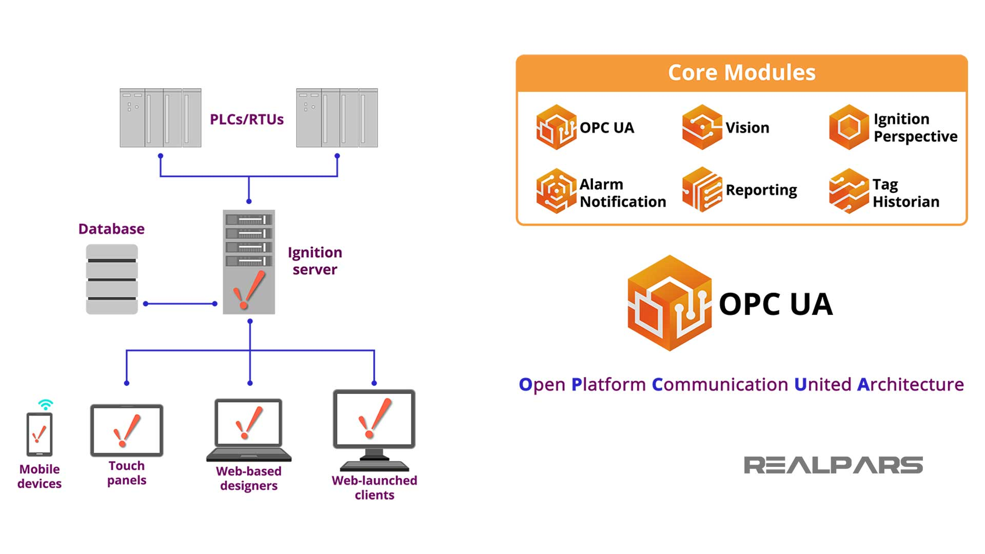 Ignition's-core-modules---OPC-UA-Server-module